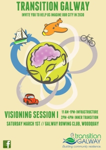 Visioning Session 1 Poster I